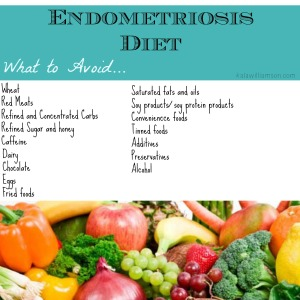 Endo diet